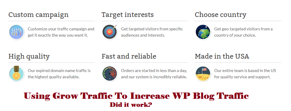 Increase WP Blog Traffic, a Review of Grow Traffic